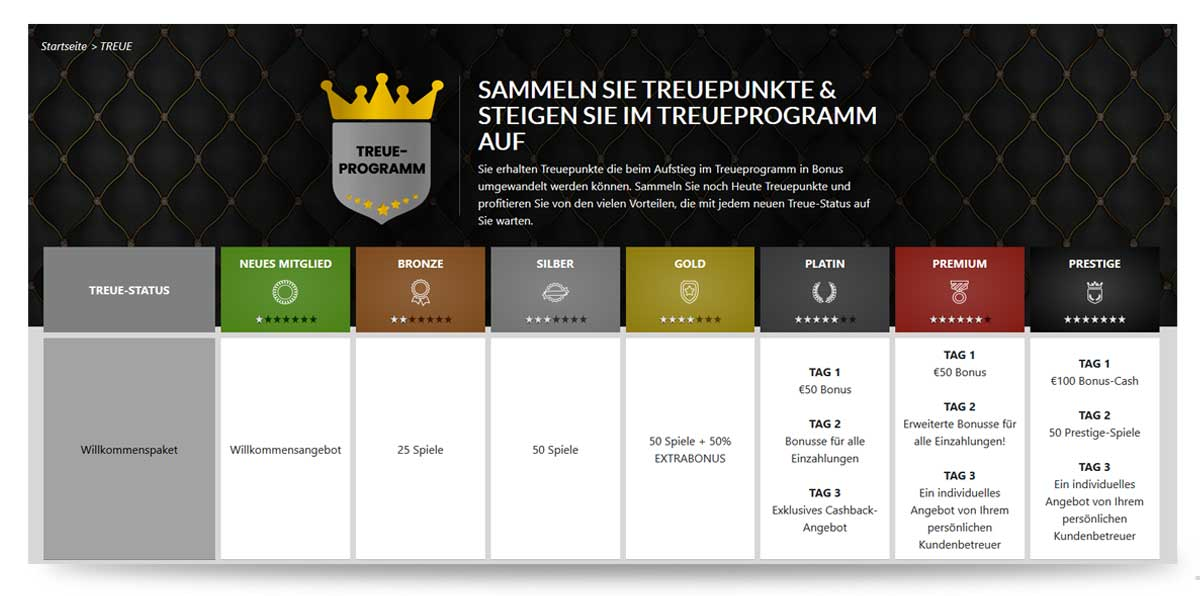 VIP Programm Mr Play